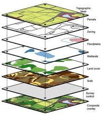 Montezuma County GIS